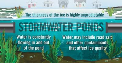 Stormwater ponds are dangerous in winter